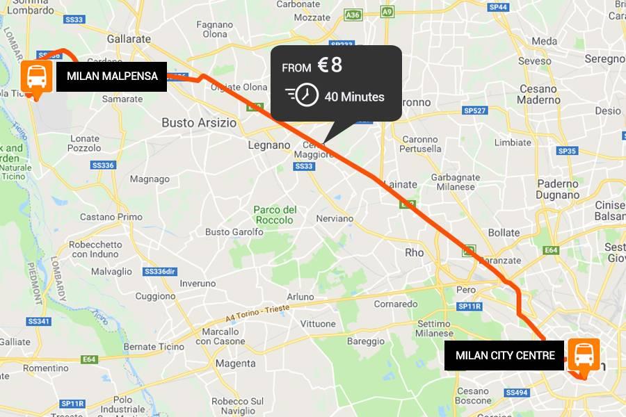 حمل و نقل در میلان